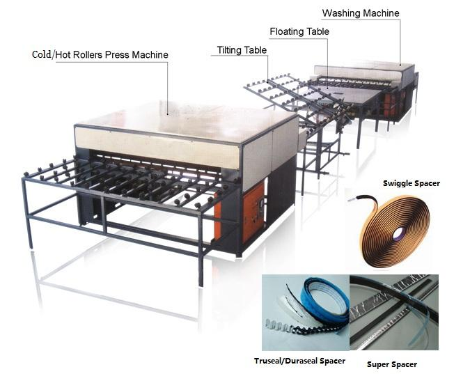 High Speed Horizontal Insulating Glass Production Line Warm Edge Spacer